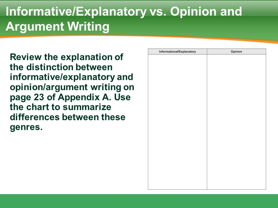Informative/Explanatory vs. Opinion and Argument Writing