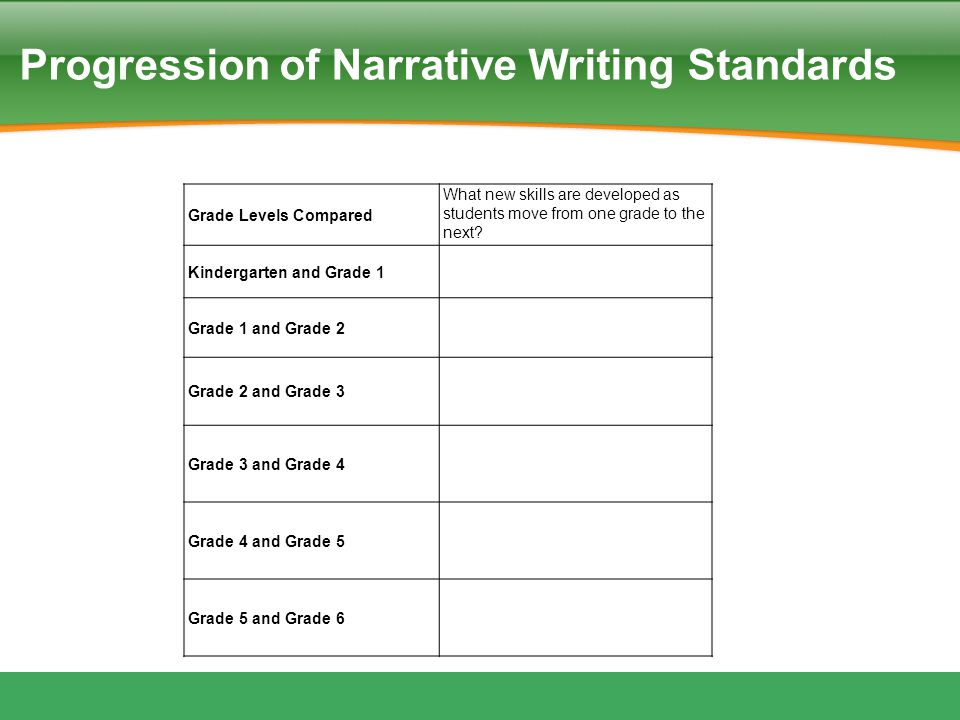 Progression of Narrative Writing Standards