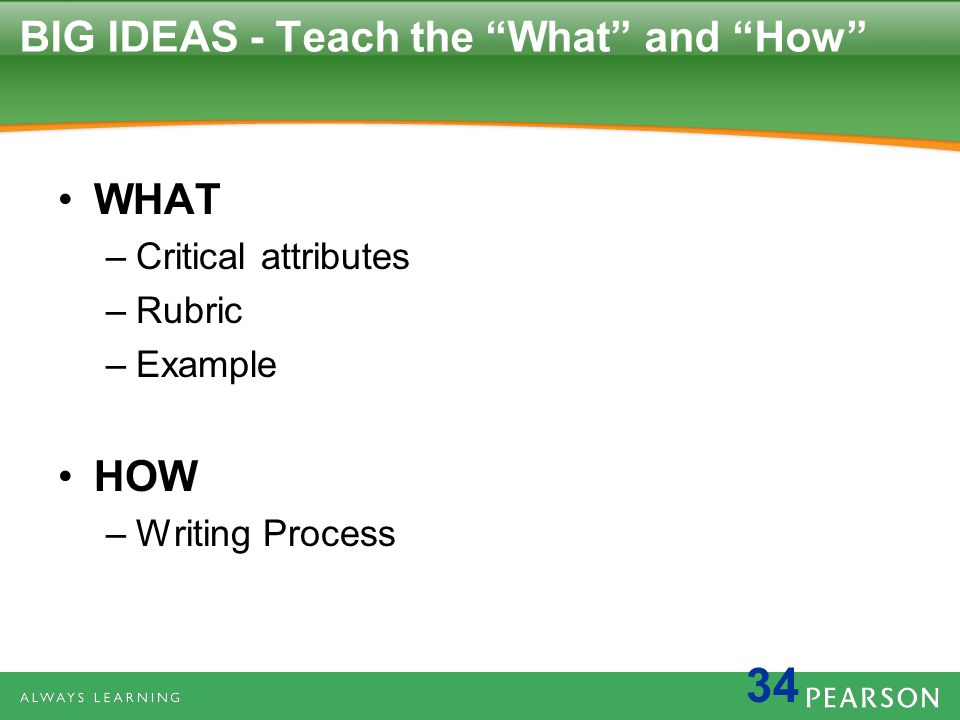 BIG IDEAS - Teach the What and How