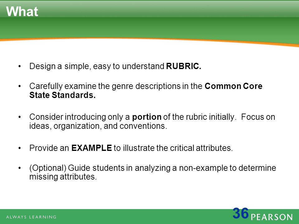 What Design a simple, easy to understand RUBRIC.