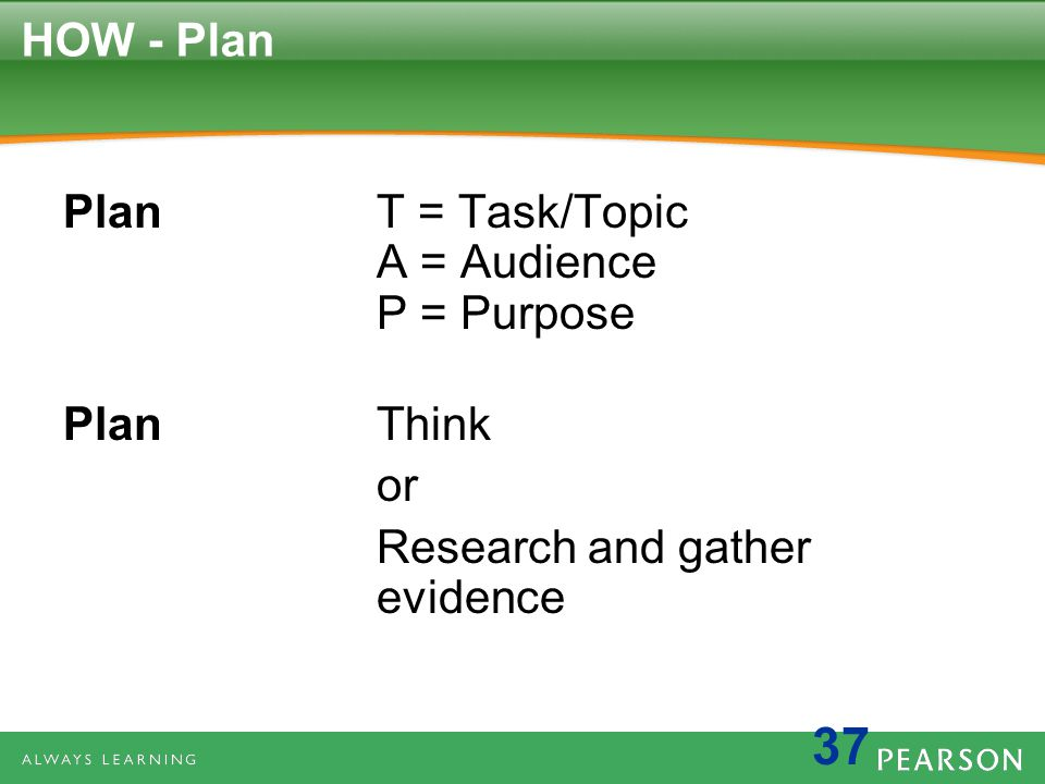 Plan T = Task/Topic A = Audience P = Purpose