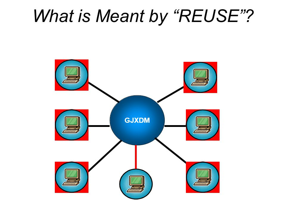 What is Meant by REUSE