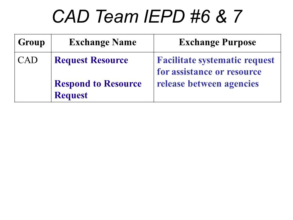 CAD Team IEPD #6 & 7 Group Exchange Name Exchange Purpose CAD
