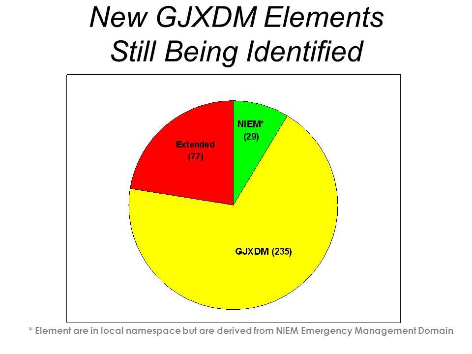 New GJXDM Elements Still Being Identified