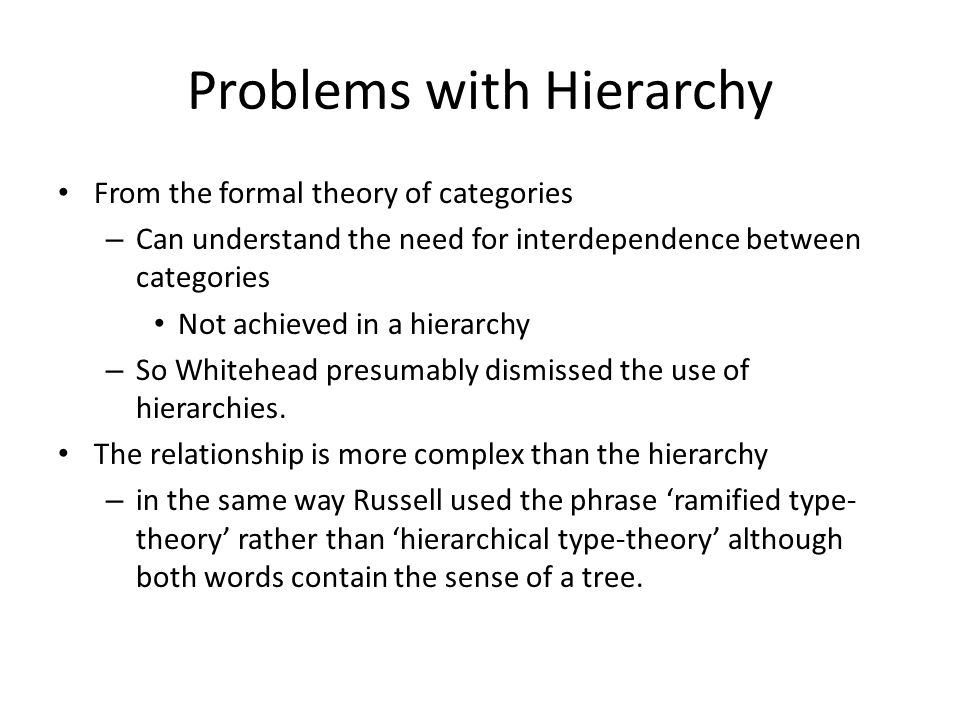 Problems with Hierarchy