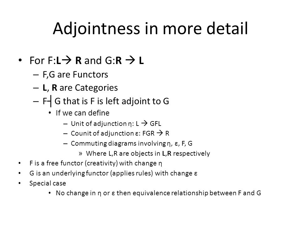 Adjointness in more detail