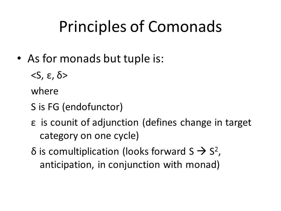 Principles of Comonads