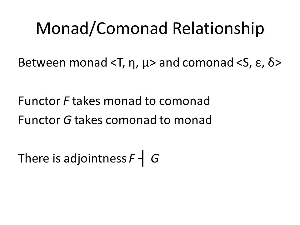 Monad/Comonad Relationship
