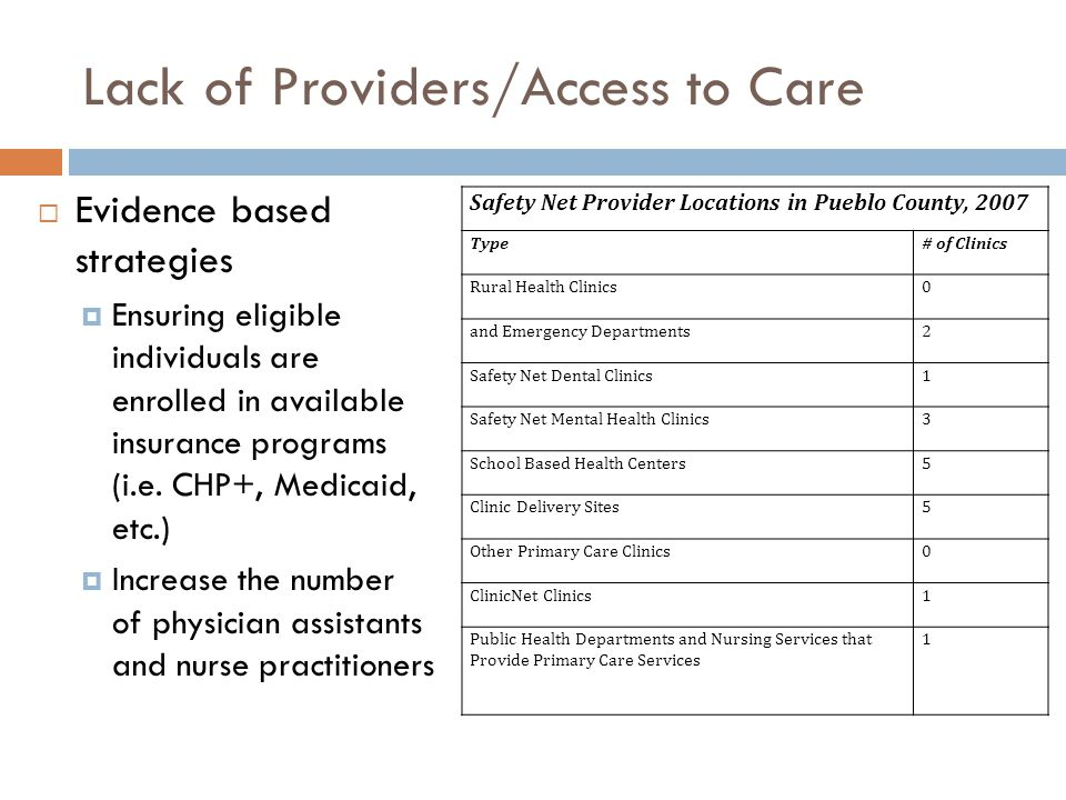 Lack of Providers/Access to Care