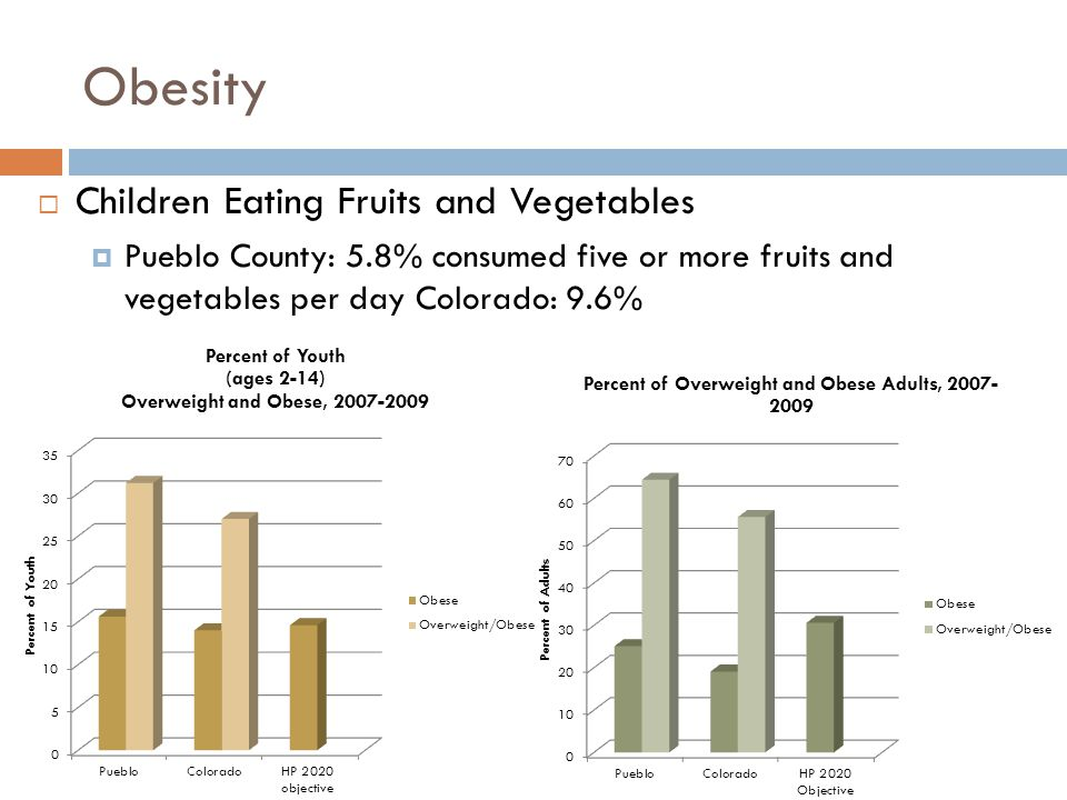Obesity Children Eating Fruits and Vegetables