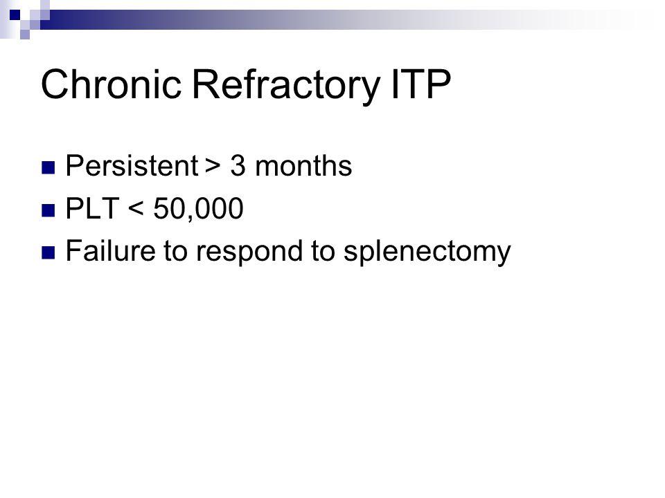 Chronic Refractory ITP