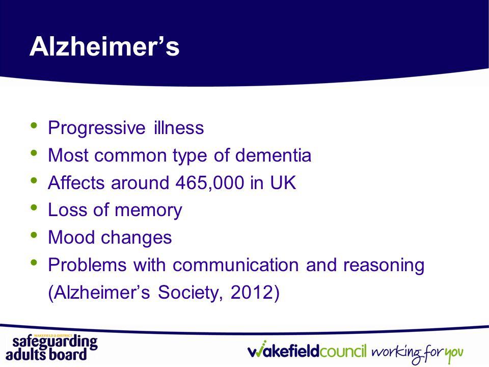 Alzheimer's Progressive illness Most common type of dementia