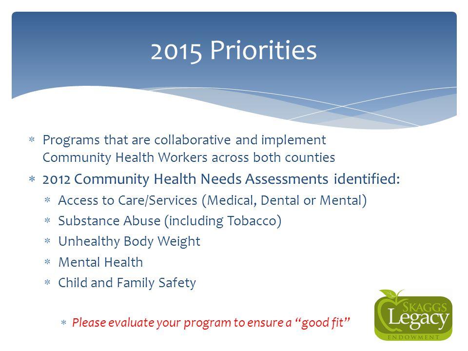 2015 Priorities 2012 Community Health Needs Assessments identified: