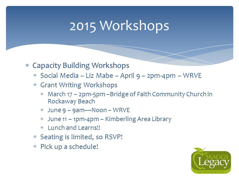 2015 Workshops Questions Capacity Building Workshops