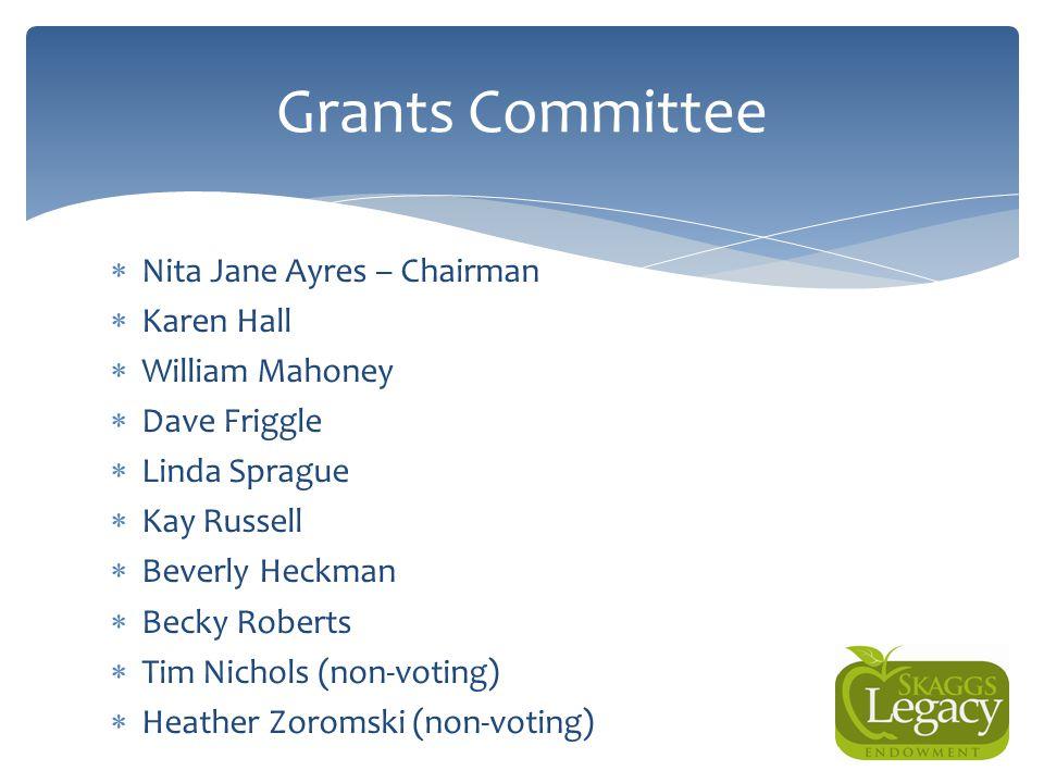 Grants Committee Nita Jane Ayres – Chairman Karen Hall William Mahoney