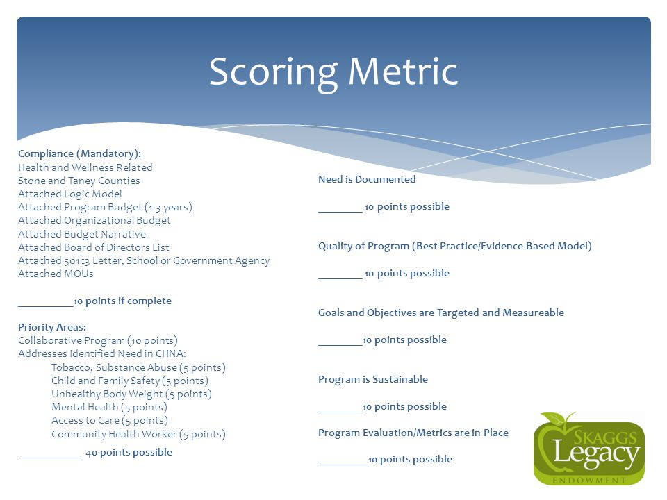 Scoring Metric ___________ 40 points possible Compliance (Mandatory):