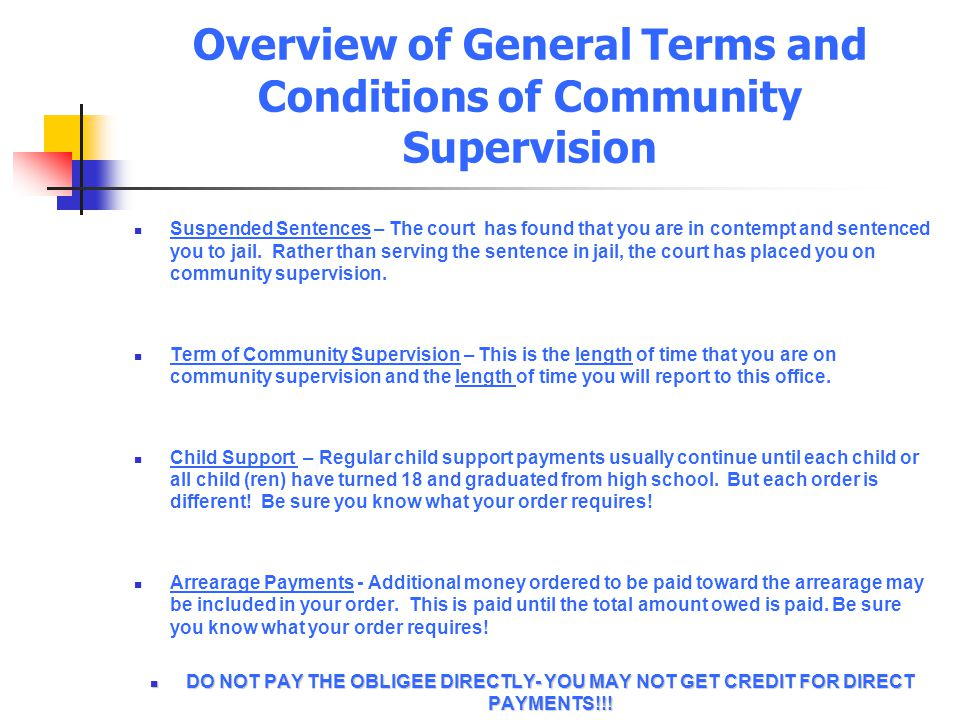 Overview of General Terms and Conditions of Community Supervision
