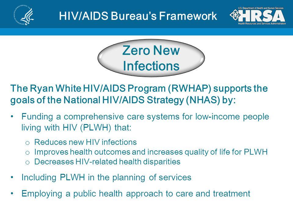 HIV/AIDS Bureau's Framework