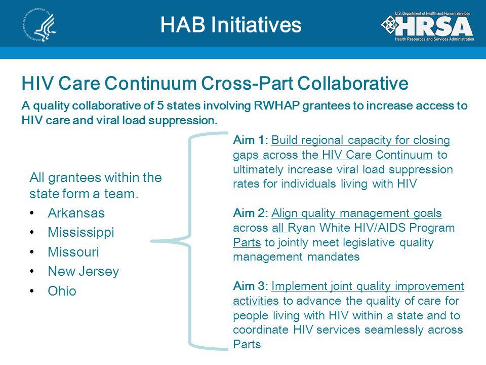 HAB Initiatives HIV Care Continuum Cross-Part Collaborative