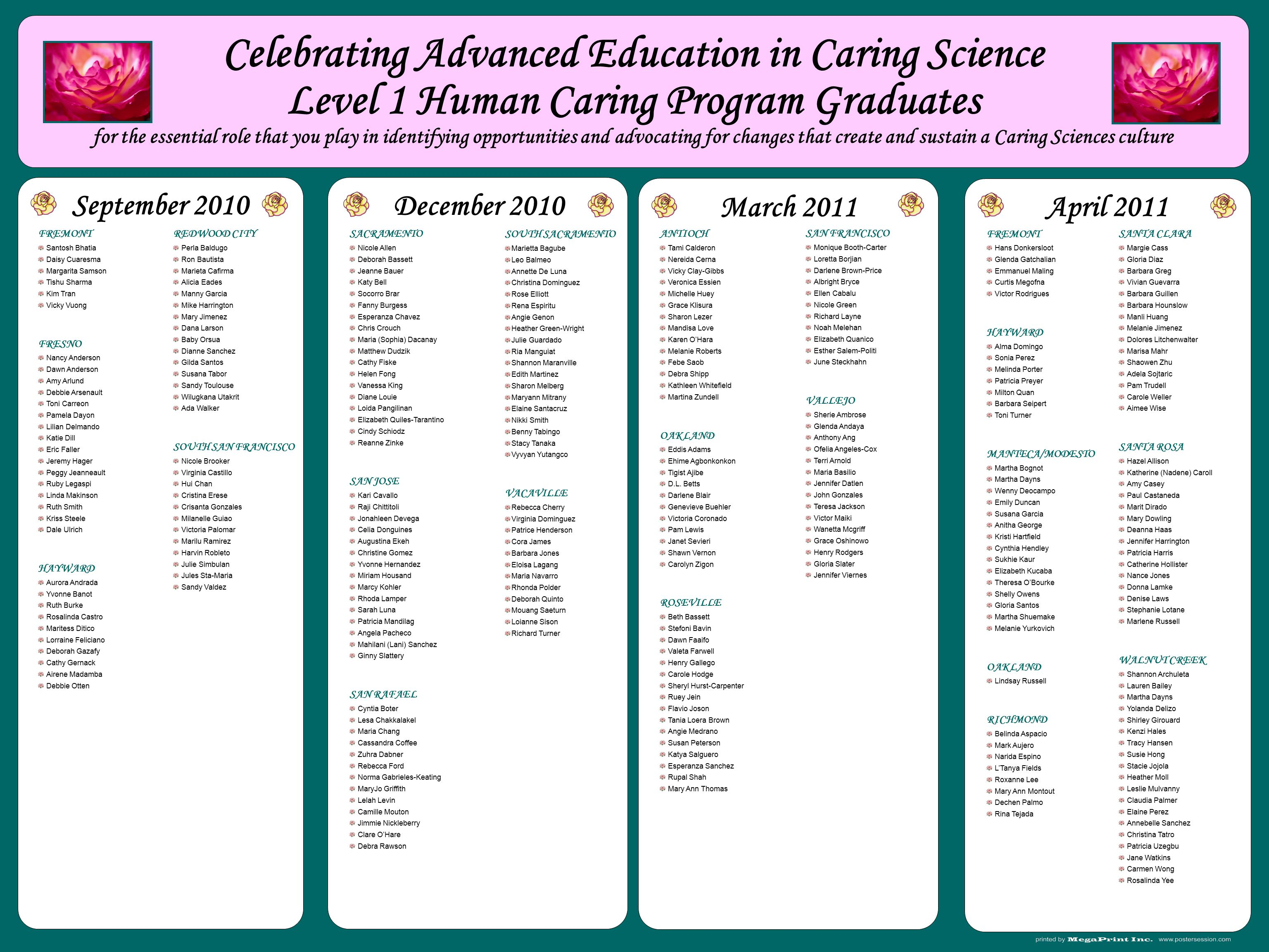 Celebrating Advanced Education in Caring Science