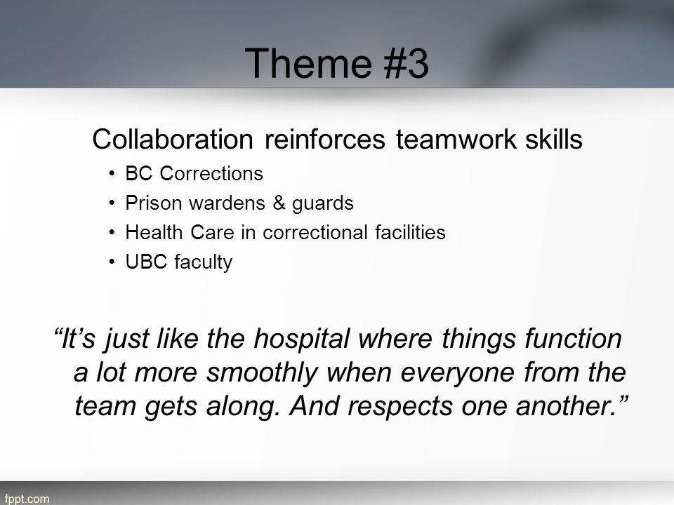 Collaboration reinforces teamwork skills