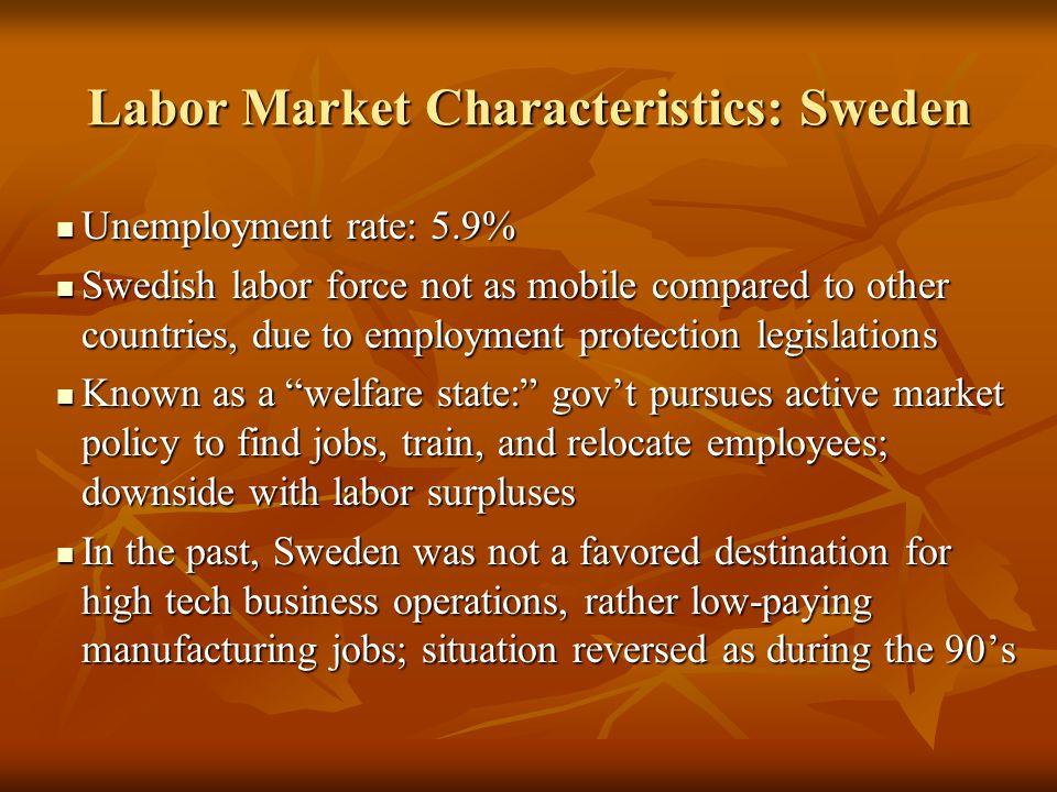 Labor Market Characteristics: Sweden