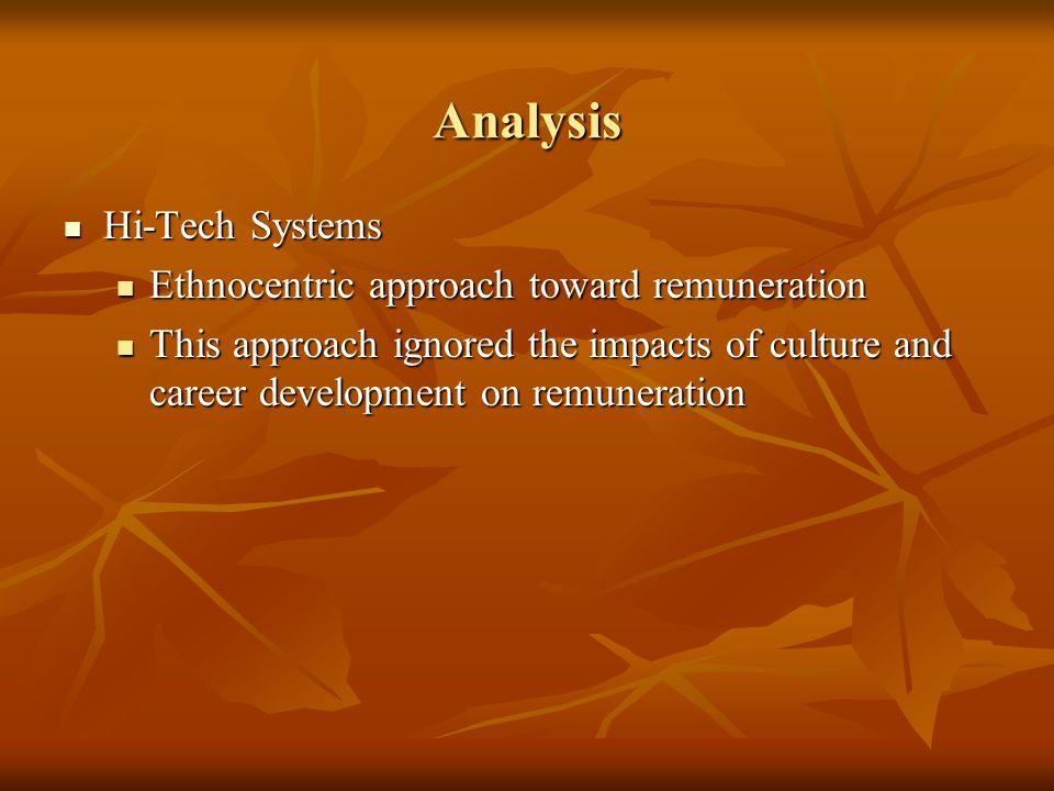 Analysis Hi-Tech Systems Ethnocentric approach toward remuneration