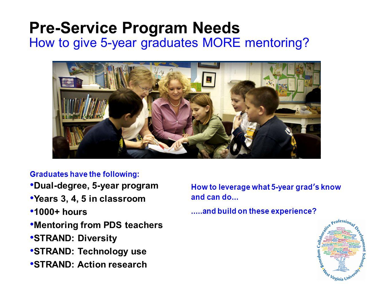 Pre-Service Program Needs