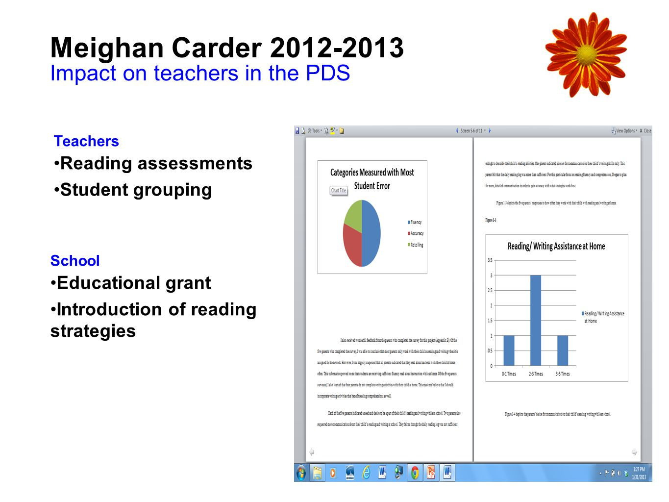 Meighan Carder 2012-2013 Impact on teachers in the PDS