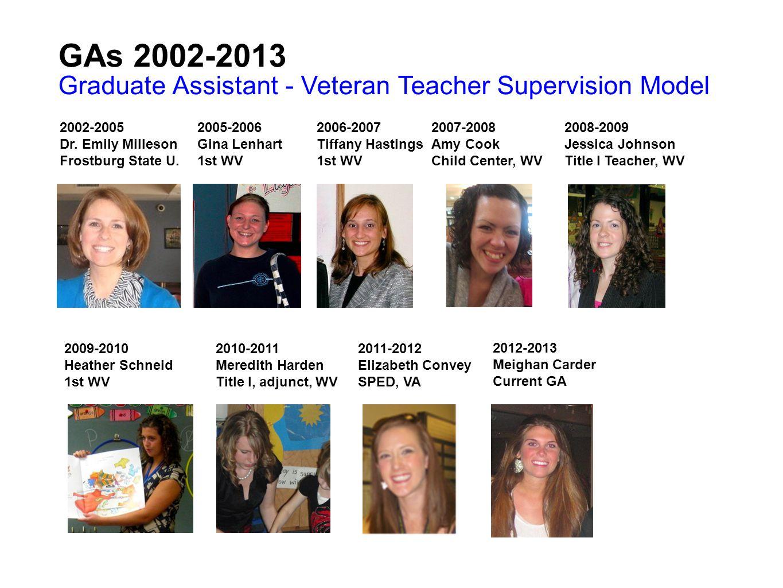 GAs 2002-2013 Graduate Assistant - Veteran Teacher Supervision Model