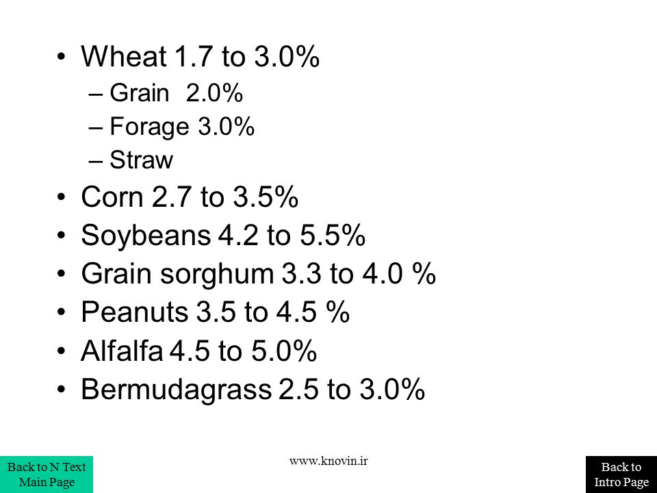 Wheat 1.7 to 3.0% Corn 2.7 to 3.5% Soybeans 4.2 to 5.5%