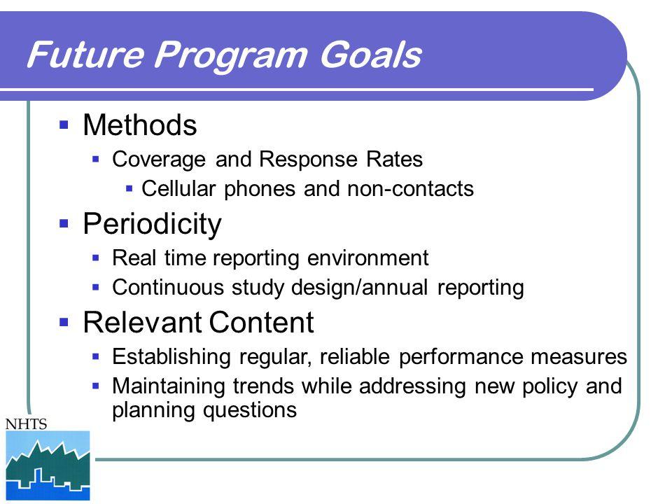 Future Program Goals Methods Periodicity Relevant Content