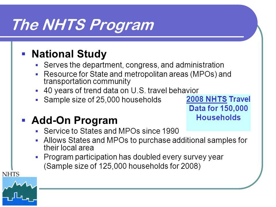 2008 NHTS Travel Data for 150,000 Households