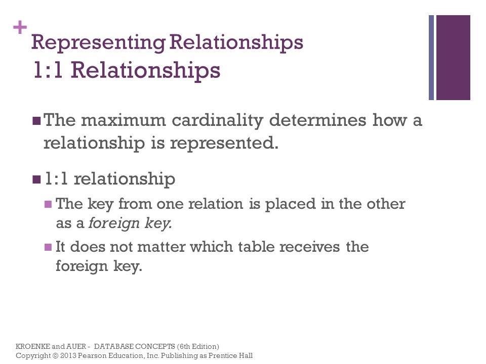 Representing Relationships 1:1 Relationships