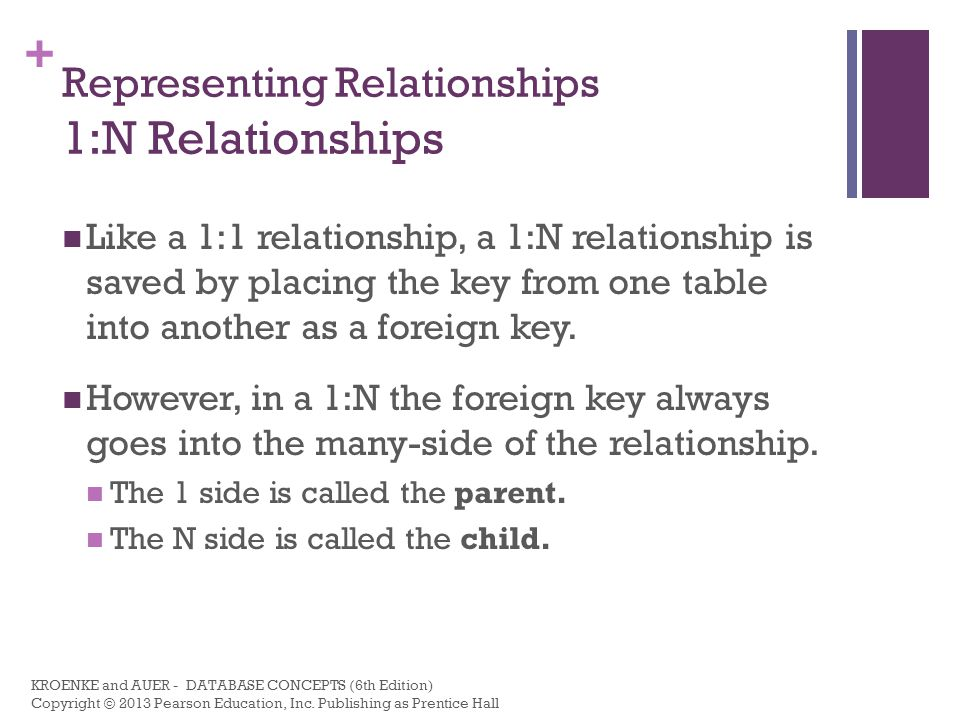 Representing Relationships 1:N Relationships