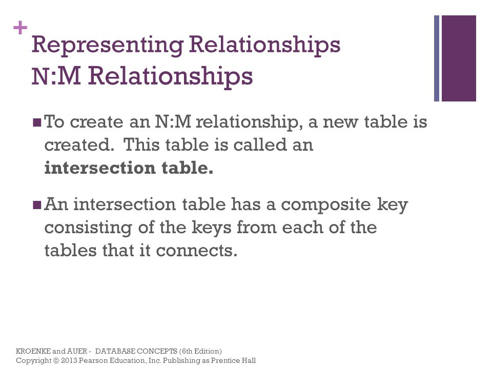 Representing Relationships N:M Relationships