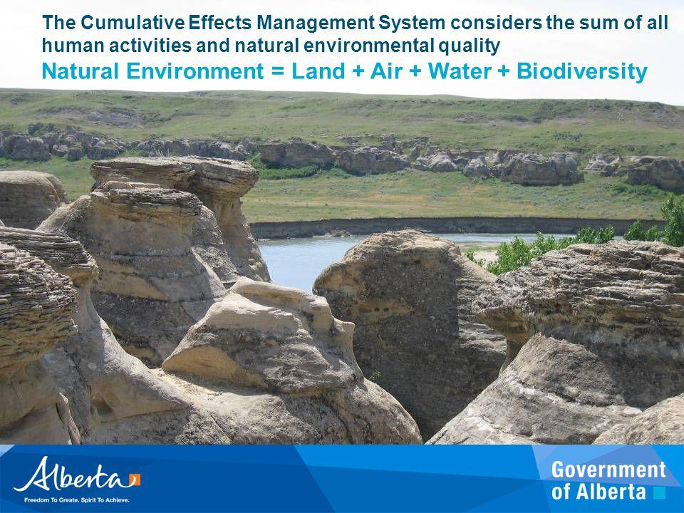 Natural Environment = Land + Air + Water + Biodiversity