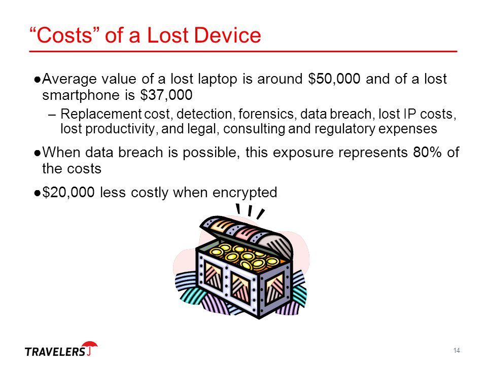 Costs of a Lost Device