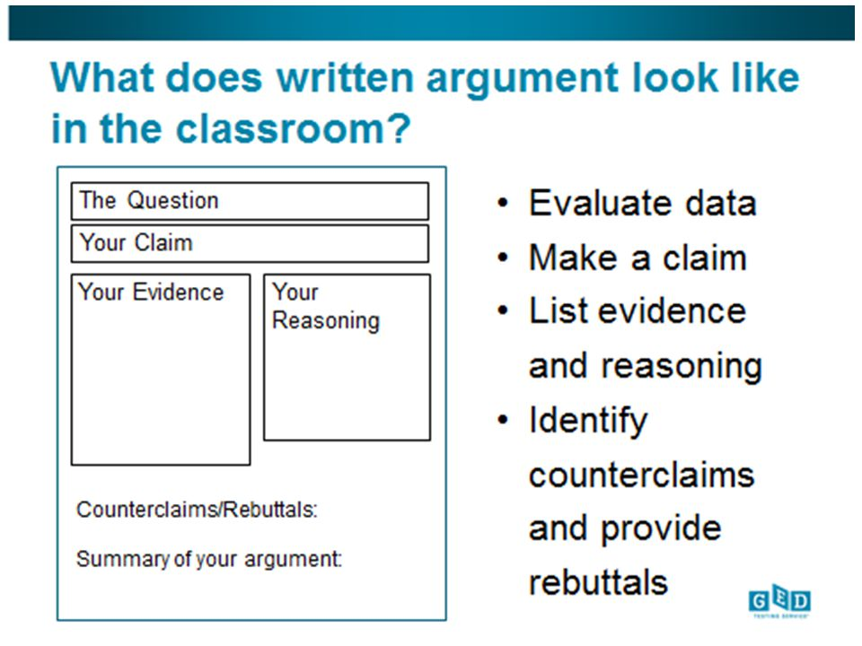 If we put it all together our students will be able to write a full well-supported evidence-based argument complete with counterclaim & rebuttal. This is our GOAL – to be able to guide your students through a process of strategies and activities so they can do something like this on their own.