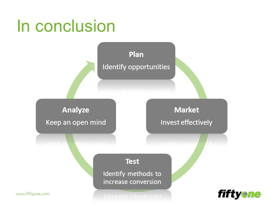 In conclusion Plan Market Test Analyze Identify opportunities