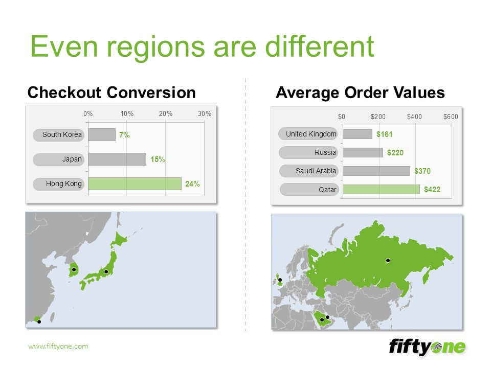 Even regions are different