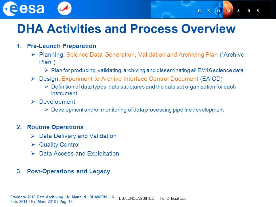 DHA Activities and Process Overview