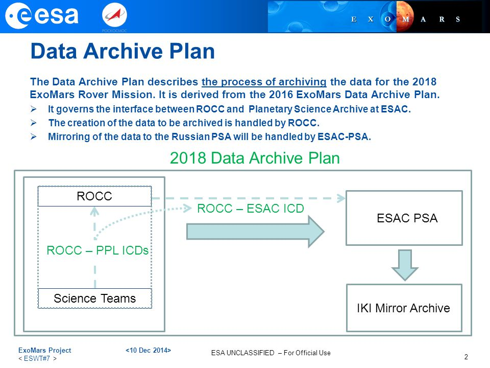 Data Archive Plan 2018 Data Archive Plan ROCC ROCC – ESAC ICD ESAC PSA