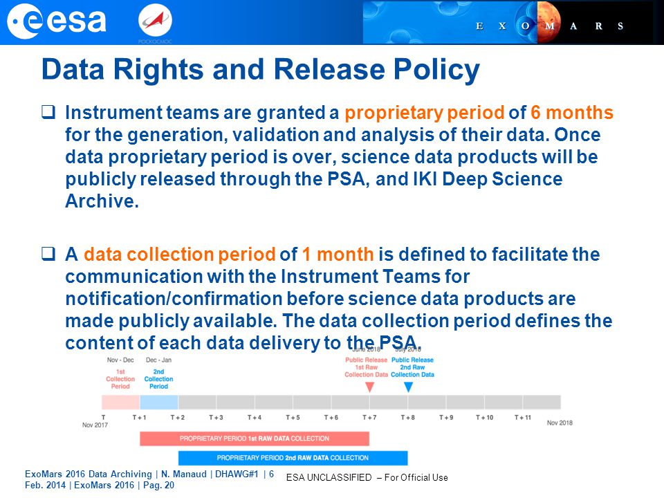 Data Rights and Release Policy