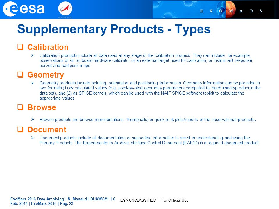 Supplementary Products - Types