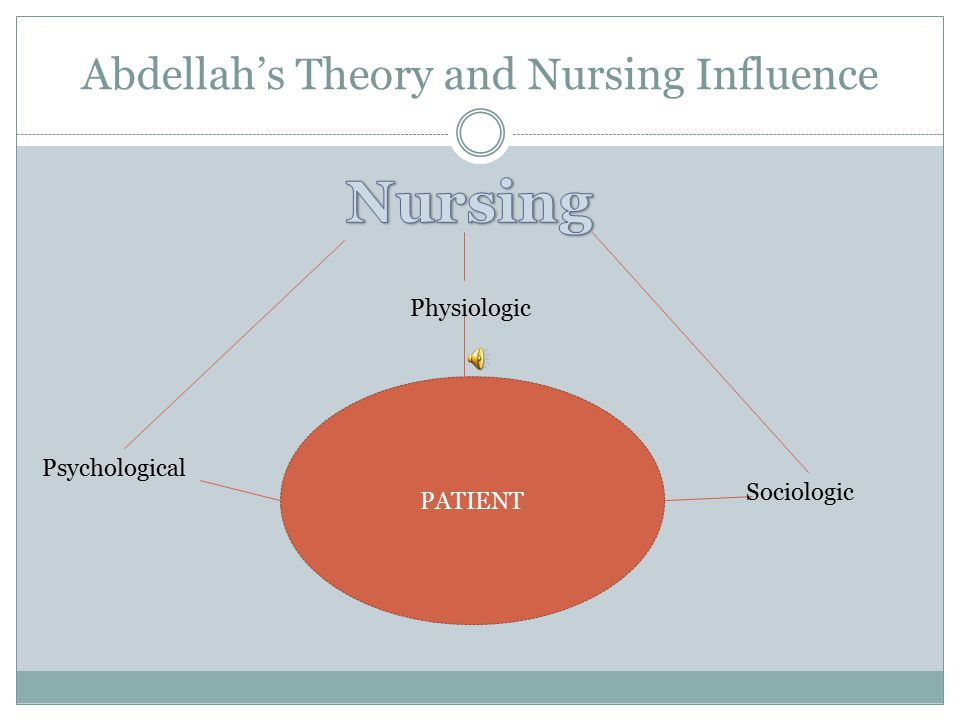 Abdellah's Theory and Nursing Influence