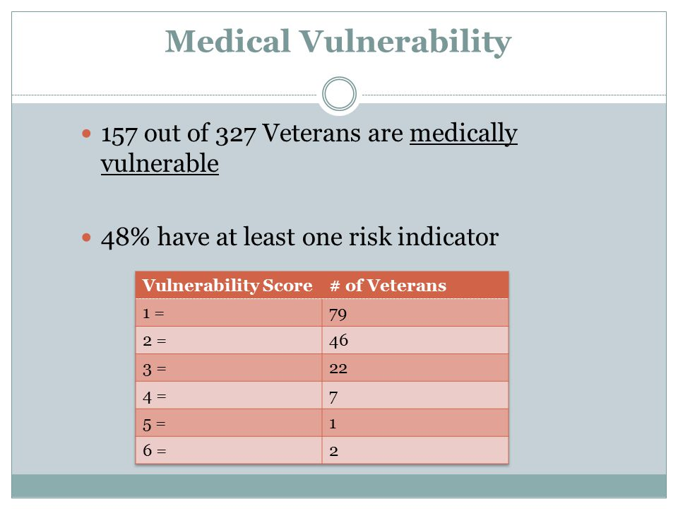 Medical Vulnerability