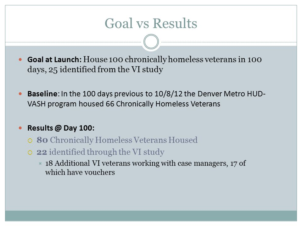 Goal vs Results Goal at Launch: House 100 chronically homeless veterans in 100 days, 25 identified from the VI study.