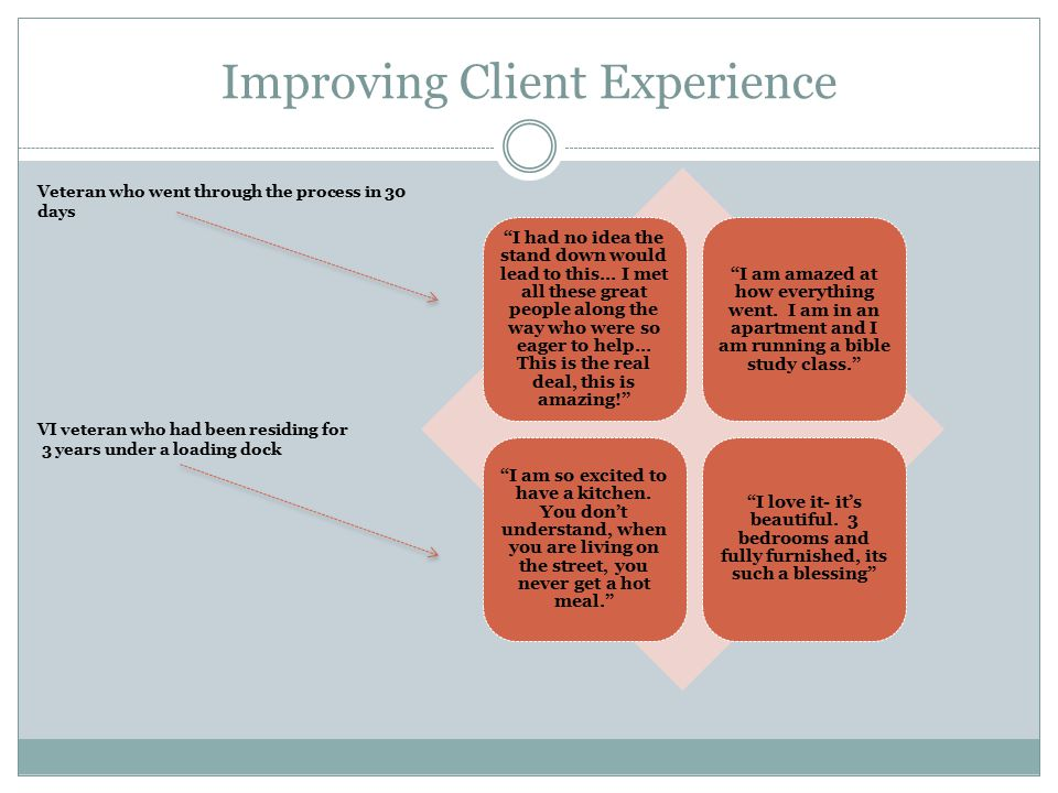 Improving Client Experience