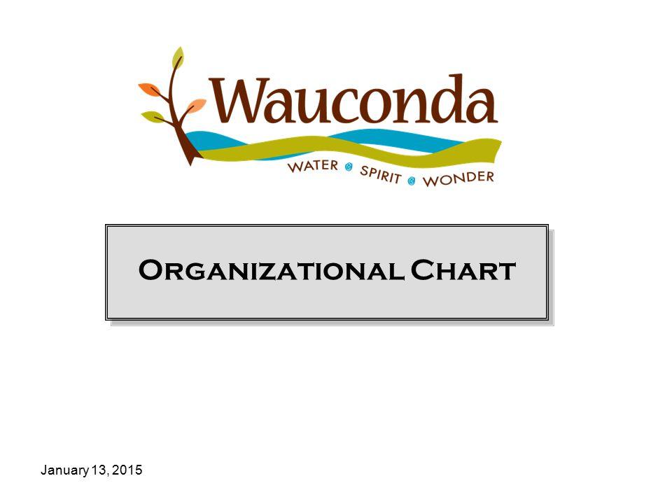 Organizational Chart January 13, 2015